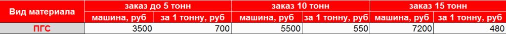 пгс, пгс новосибирск, пгс в новосибирске, пгс в новосибирске с доставкой, пгс цена